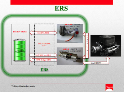 ERS_preview