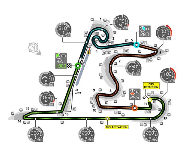 f1-circuit-china