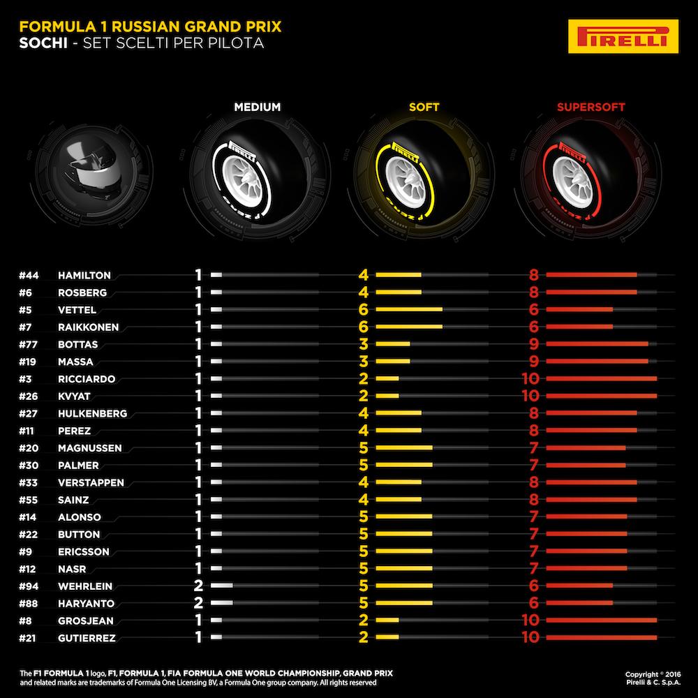 04-Russian-Selected-Sets-Per-Driver-4k-IT1