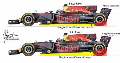 La Red Bull tra segreti ed illazioni