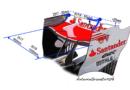 F1 2019: Modifiche ala posteriore e DRS