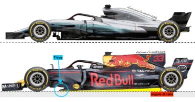 F1 | Il vantaggio Mercedes