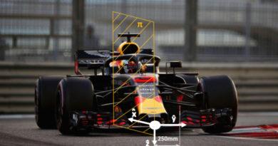 F1 | Il vortice Y250 cos'è e perché è così importante