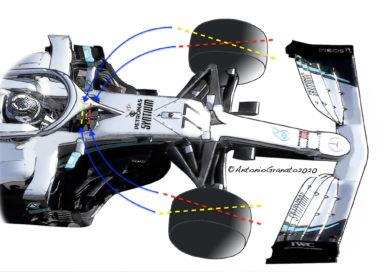 F1 | Il DAS Mercedes. Il funzionamento: facciamo chiarezza