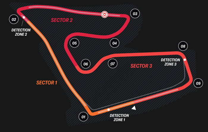 F1 | Ferrari, Preview GP di Stiria